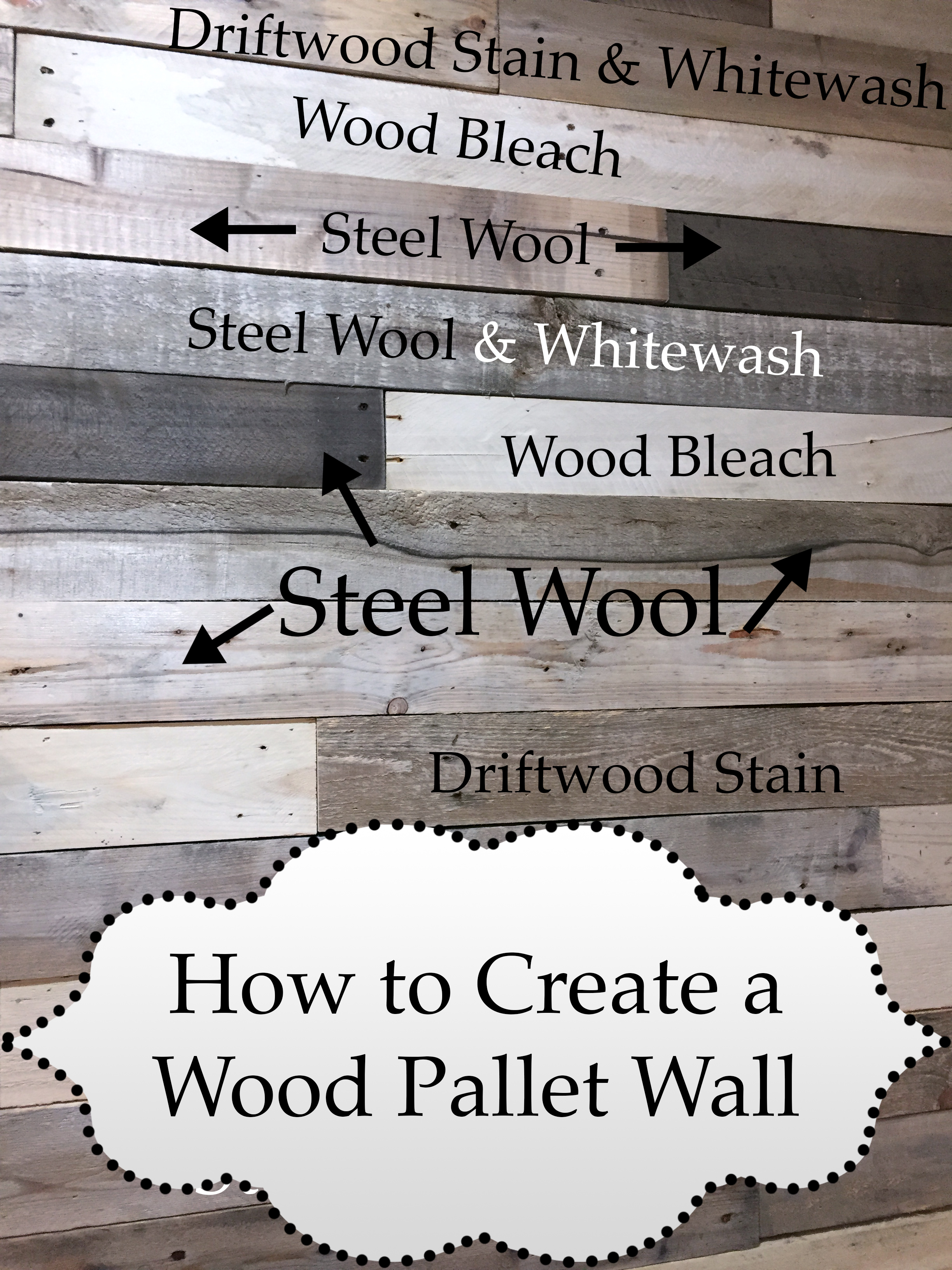 How To Build A Wood Pallet Wall - The Kelly Homestead